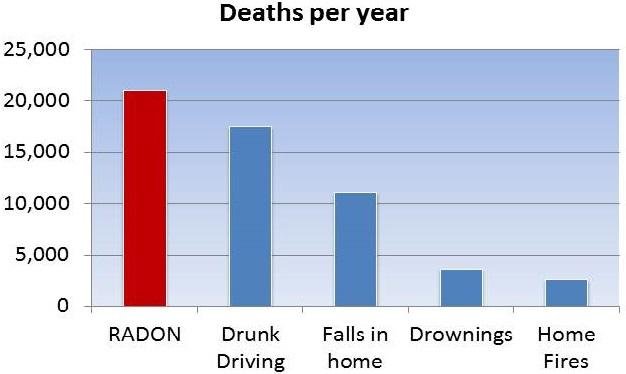 What is Radon? - MB Radon - Improve your indoor air ...